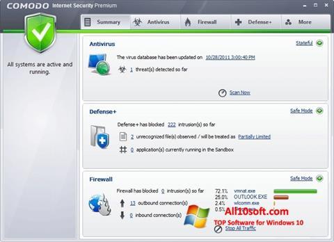 Screenshot Comodo Internet Security Premium Windows 10